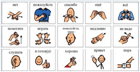 Развитие-коммуникации-13-жестовой-язык